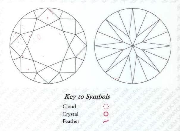 plotting diagram si 1 clarity diamond nice ice diamonds : diamond diagram - findchart.co