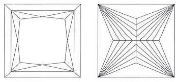 Resultado de imagen para princess cut diagram