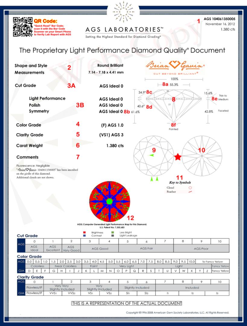 AGS Ideal 0 Diamond Quality Document DQD