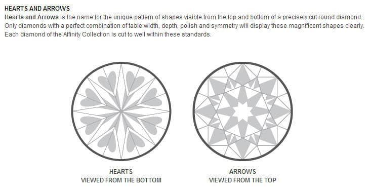 Affinity Diamonds H&A Illustration.