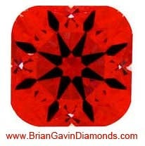 Ideal Scope image for Brian Gavin Signature Cushion Cut Diamond, AGS #104065157004
