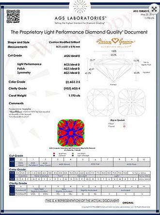 AGS Ideal-0 DQD for Brian Gavin Cushion Cut Diamond, AGS #104065157004f