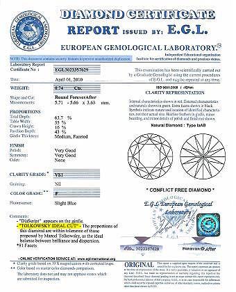 EGL Tolkowsky Cut Diamond.
