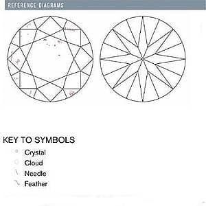 James Allen Ideal Cut Diamond,