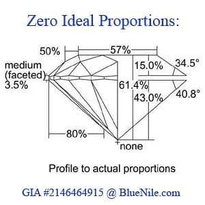 Blue Nile 1.06 carat, J-color, VS-1 clarity diamond, GIA #2146939924