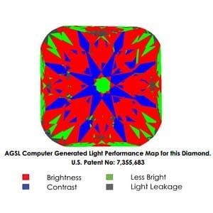 ASET for Brian Gavin Signature Cushion Cut Diamond, AGS #104066027005