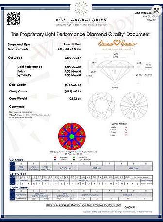 AGSL Platinum Light Performance DQD, AGS #104063637016