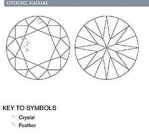 SI-1 clarity plotting diagram, James Allen Diamond, GIA #2156185686