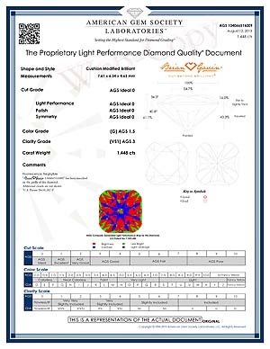 Brian Gavin Signature Cushion Review AGSL 104066516009