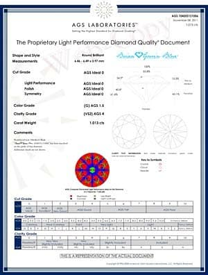 ASET image for Brian Gavin Blue fluorescent diamond, AGSL 104055121006