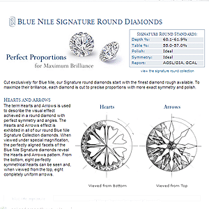 Selection criteria for Blue Nile Signature round diamonds