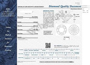James Allen Diamond Review one carat G-color, VS-2 clarity, SKU 265387