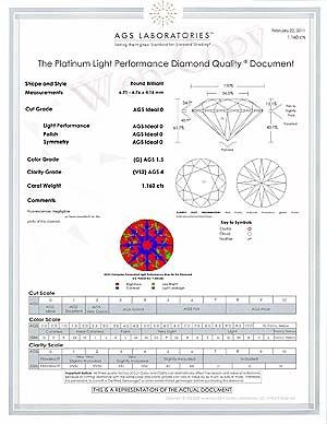James Allen Diamond Review one carat, G color, VS2, SKU 73618