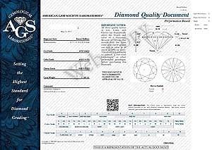 James Allen True Hearts Diamond Review SKU 129281