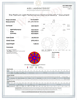 Brian Gavin Signature diamond reviews, AGS 104054185007