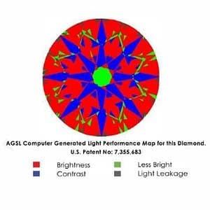 James Allen Round Ideal Diamond Review, SKU 284003
