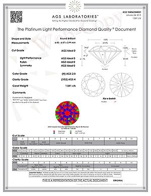 Ritani Reserve Ideal diamond review, AGSL 104062544001-D-T9QYJN