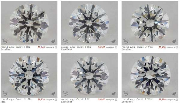 diamond shapes explained ideal scale cuts cut creditdonkey different and