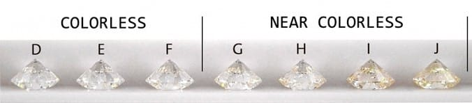 Grading diamonds for color, how to grade diamonds for color, Brian Gavin diamond grading tutorial