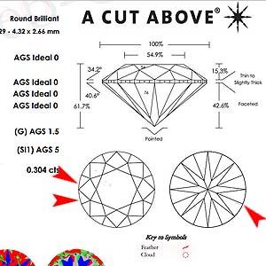 White Flash ACA diamond reviews, AGSL 104064815038