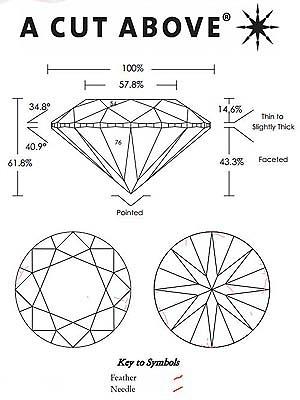 Whiteflash ACA diamond reviews, how to read a plotting diagram, AGSL 104070154006