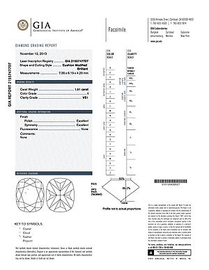 Ritani cushion cut diamond reviews, GIA 2155747707