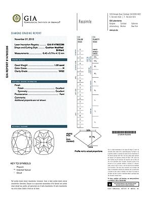Ritani cushion cut diamond reviews, GIA 6147858219
