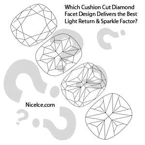 Which cushion cut diamond facet design produces the most light return, brilliance, fire, sparkle