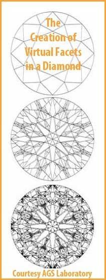 Creation of virtual facets in round brilliant cut diamond, courtesy AGS Laboratory