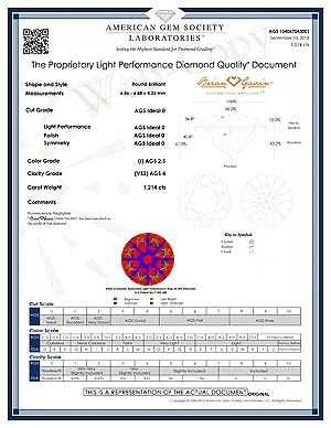 Reviews Brian Gavin Signature round diamond, AGSL 104067043001