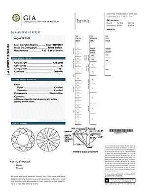 Ritani GIA 3X round diamond review, GIA 2157802403
