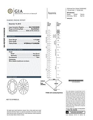 Ritani oval cut diamond review, GIA 2166336638