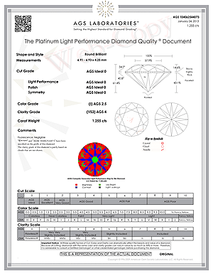 Ritani Reserve Ideal cut diamond reviews, AGSL 104062544073