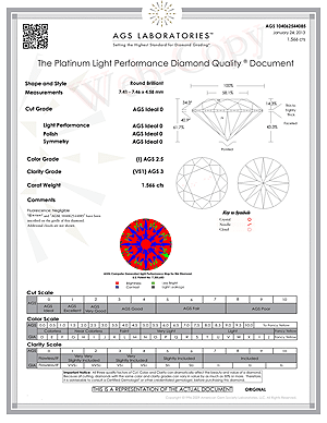 Ritani Reserve Ideal cut diamond reviews, AGSL 104062544085