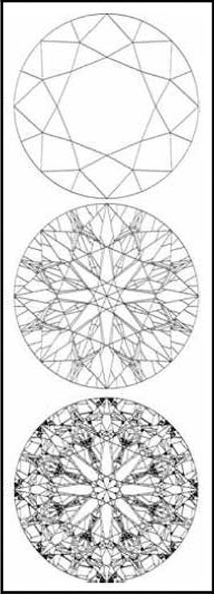 Diagram created by the AGSL demonstrating what virtual facets of a round brilliant cut diamond look like
