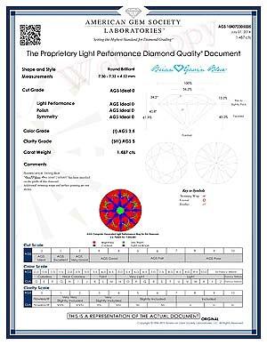 Brian Gavin Blue fluorescent diamond review, strong blue, AGSL 104072305005