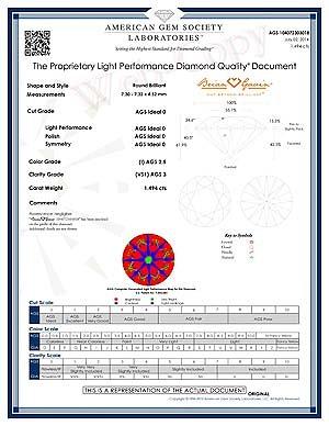 Brian Gavin Signature hearts and arrows round diamond reviews, AGSL 104072303018