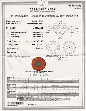 Crafted by Infinity, High Performance Diamonds review, AGSL 104046965001
