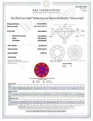 James Allen True Hearts diamond review, AGSL 104051735074