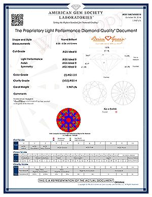 Brian Gavin Signature hearts and arrows diamond reviews, AGSL 104074500018