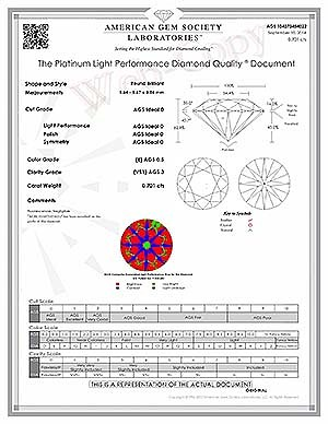 How does diamond total depth affect light return, James Allen True Hearts diamond reviews, AGSL 104073454022