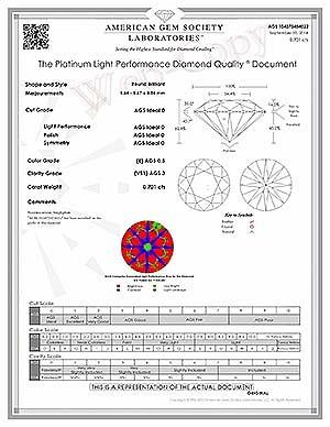 How does diamond total depth affect light return, James Allen True Hearts diamond reviews, AGSL 104073454022