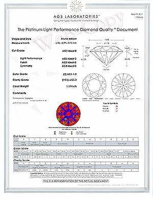 James Allen round ideal cut diamond review, AGS graded, SKU 73651