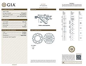 Ritani round ideal cut diamond review, GIA 5176464075