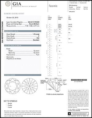 Blue Nile Signature round diamond reviews, GIA 2151744349