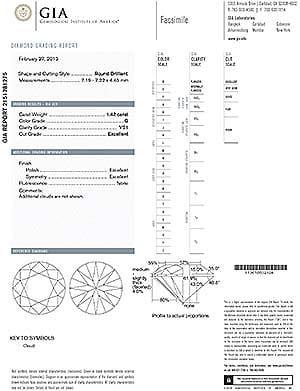 Blue Nile Signature round diamond reviews, GIA 2151281275