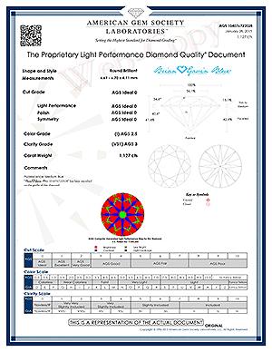 Brian Gavin Blue Signature diamond reviews, AGSL 104076722028
