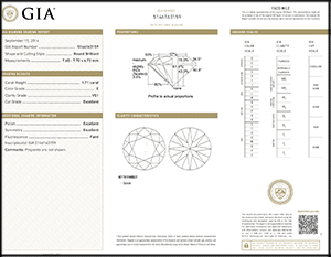 James Allen GIA Excellent cut diamond reviews, GIA 5146163159