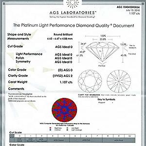 James Allen True Hearts diamond reviews, AGSL 104045045034