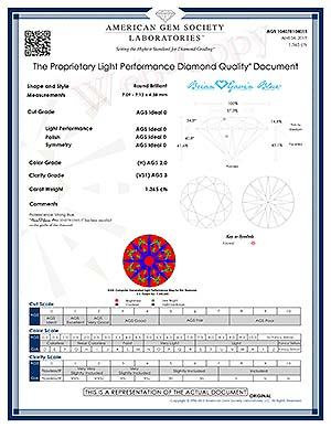 Brian Gavin Blue Signature diamond reviews, AGSL 104078104015